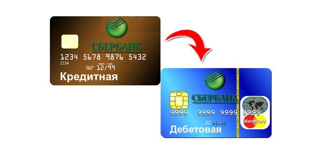 Кредит от частных лиц на карту сбербанка
