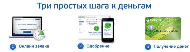 быстрый займ на карту сбербанка онлайн безотказно без паспорта от 18 банки кредит без справки о доходах по паспорту спб