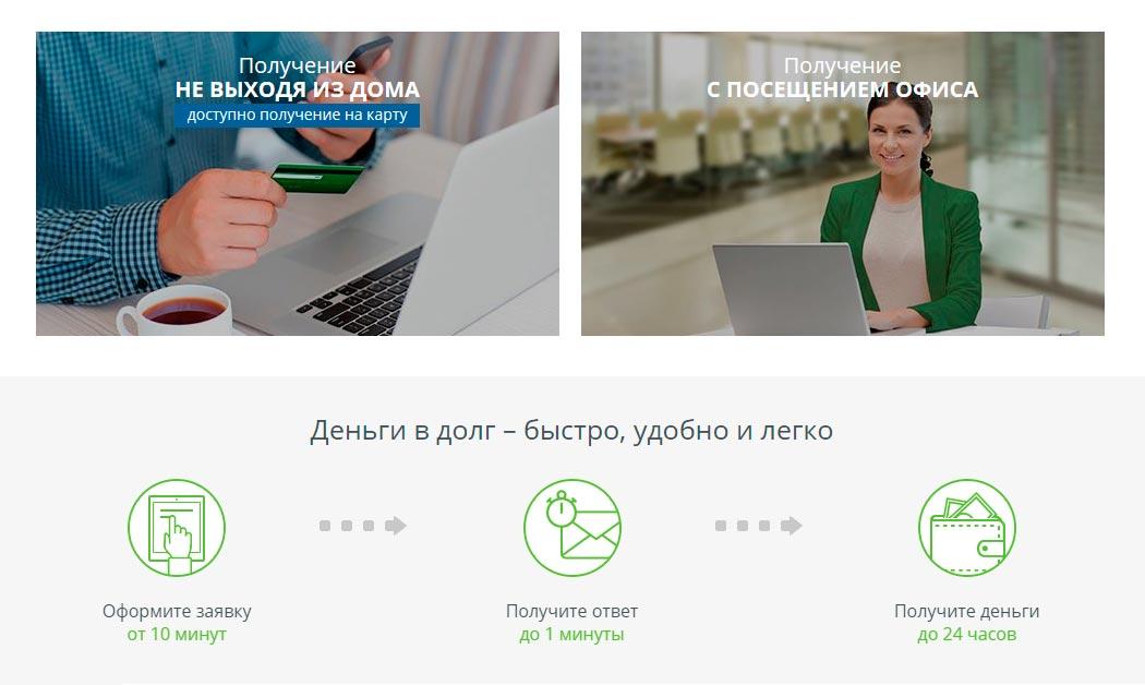 Миг кредит санкт-петербург адреса офисов